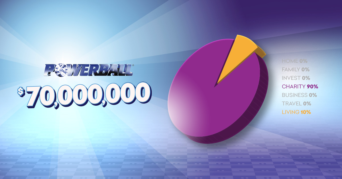 Would you give 90% to charity if you won $70 Million Powerball?