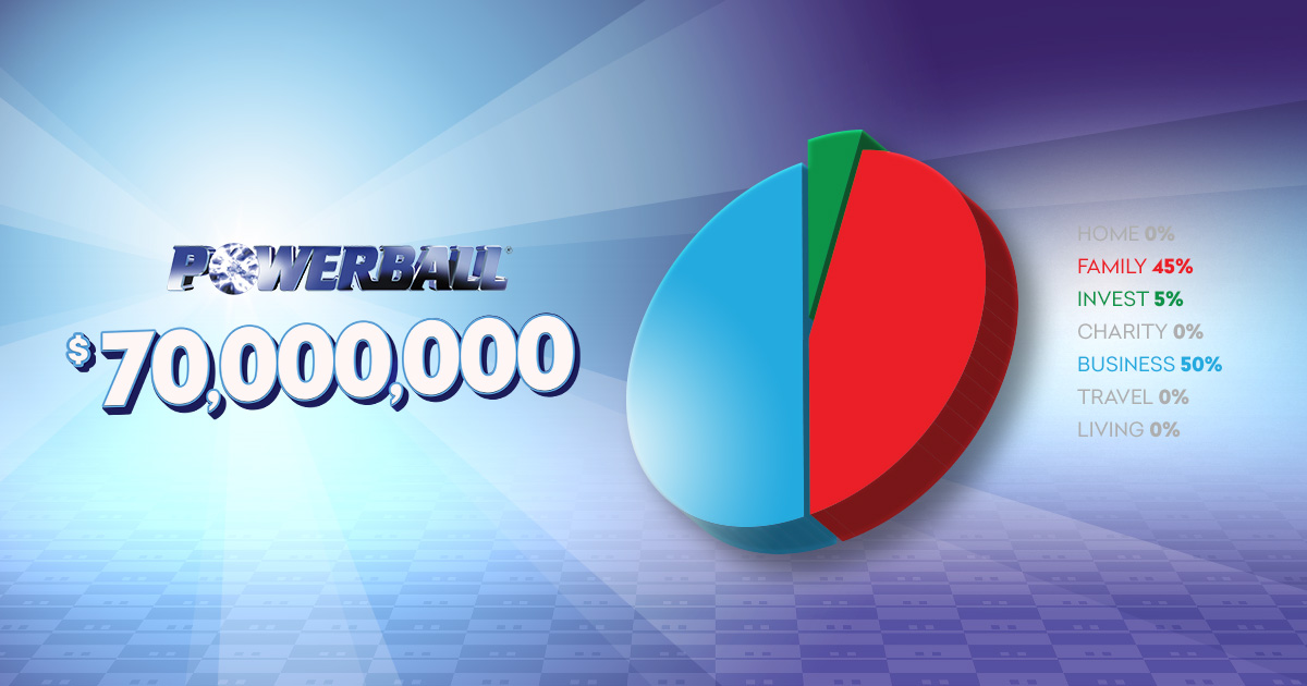 Would you give 45% percent to family if you won $70 Million Powerball?